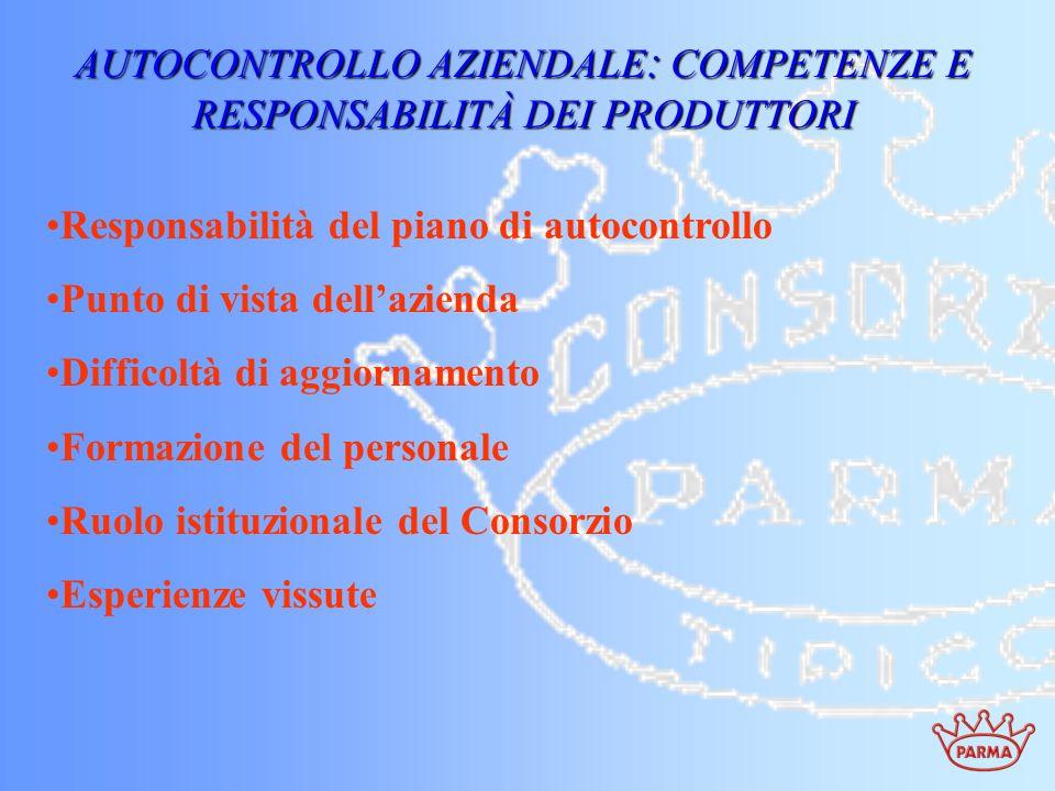 ESPERIENZE: LE PRINCIPALI CARENZE RISCONTRATE NELLE PROCEDURE AZIENDALI VISITE ISPETTIVE FSIS MAGGIO 2001 (4 IMPIANTI) MAGGIO 2001 (4 IMPIANTI) DICEMBRE 2001(16 IMPIANTI) DICEMBRE 2001(16 IMPIANTI) APRILE-MAGGIO 2002 (16 IMPIANTI) APRILE-MAGGIO 2002 (16 IMPIANTI) 2 MARGINAL 34 ACCETTABILI