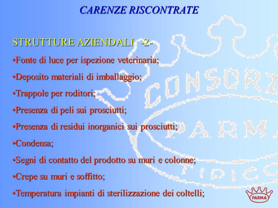 CARENZE RISCONTRATE STRUTTURE AZIENDALI -2- Fonte di luce per ispezione veterinaria;Fonte di luce per ispezione veterinaria; Deposito materiali di imb