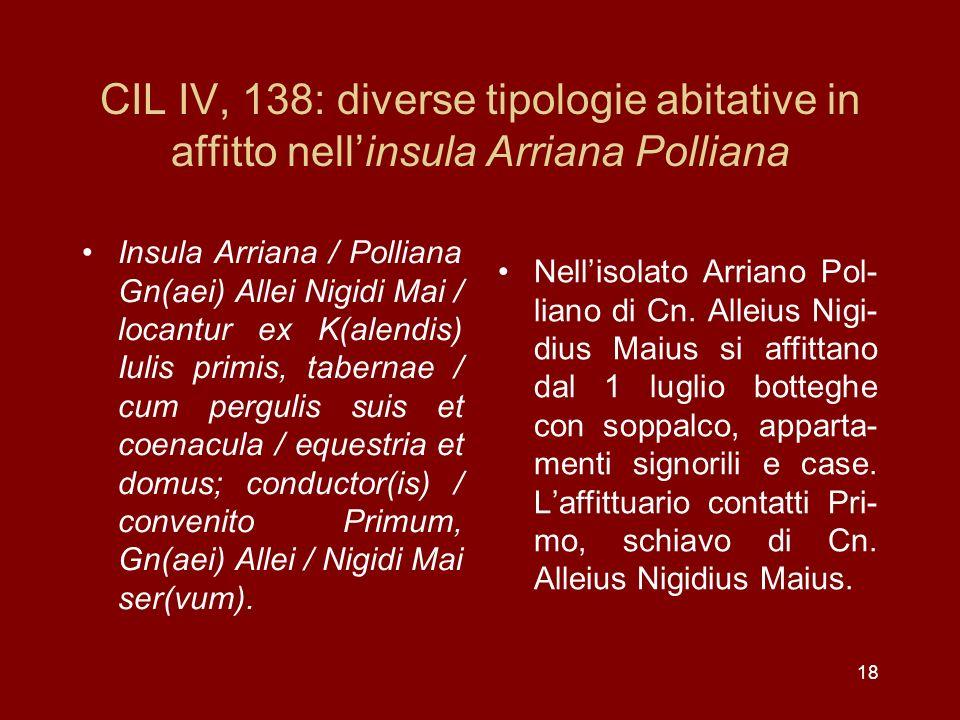 18 CIL IV, 138: diverse tipologie abitative in affitto nellinsula Arriana Polliana Insula Arriana / Polliana Gn(aei) Allei Nigidi Mai / locantur ex K(