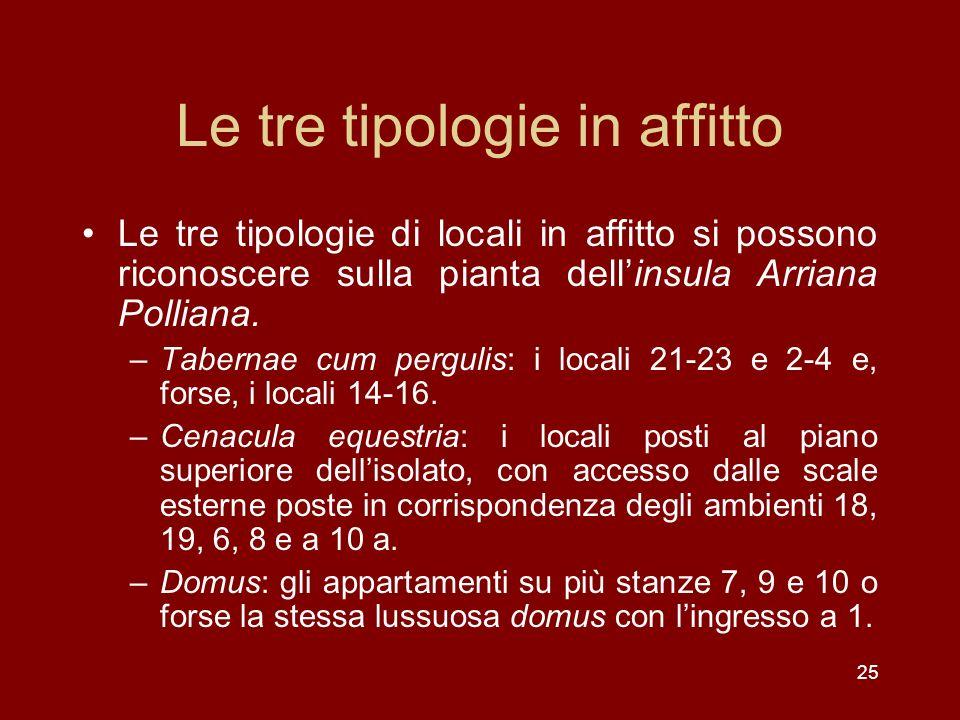 25 Le tre tipologie in affitto Le tre tipologie di locali in affitto si possono riconoscere sulla pianta dellinsula Arriana Polliana. –Tabernae cum pe