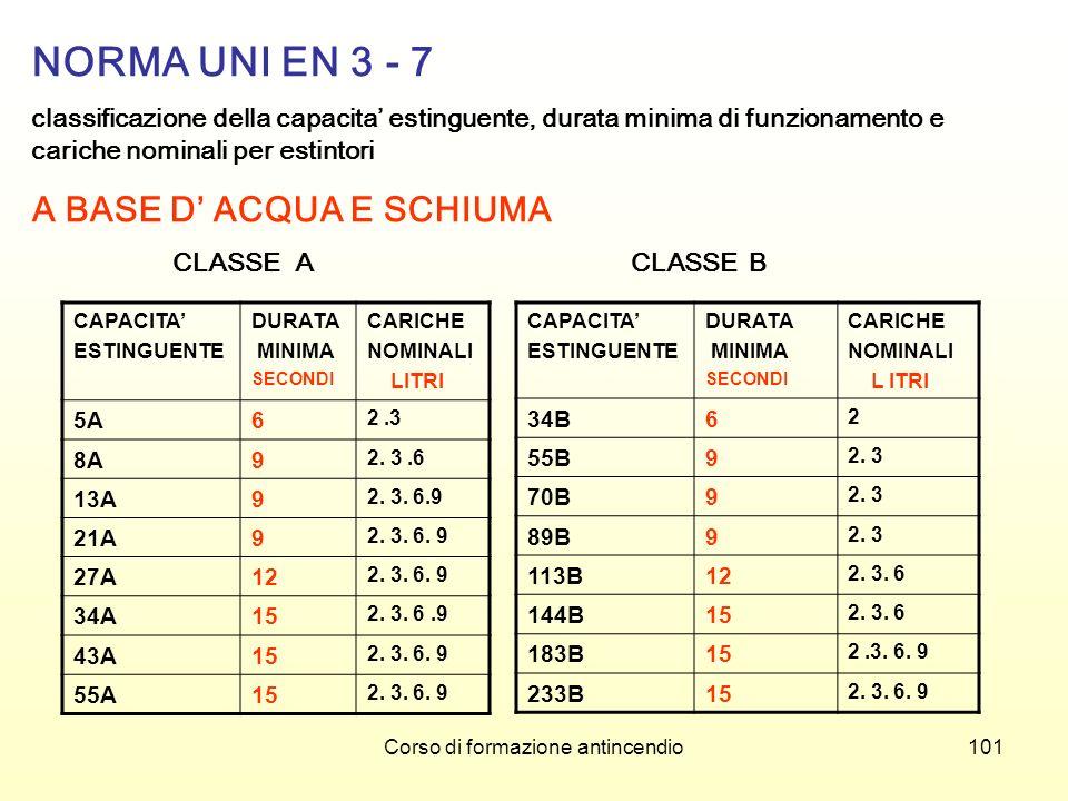 Corso di formazione antincendio101 NORMA UNI EN 3 - 7 classificazione della capacita estinguente, durata minima di funzionamento e cariche nominali per estintori A BASE D ACQUA E SCHIUMA CLASSE A CLASSE B CAPACITA ESTINGUENTE DURATA MINIMA SECONDI CARICHE NOMINALI LITRI 5A6 2.3 8A9 2.