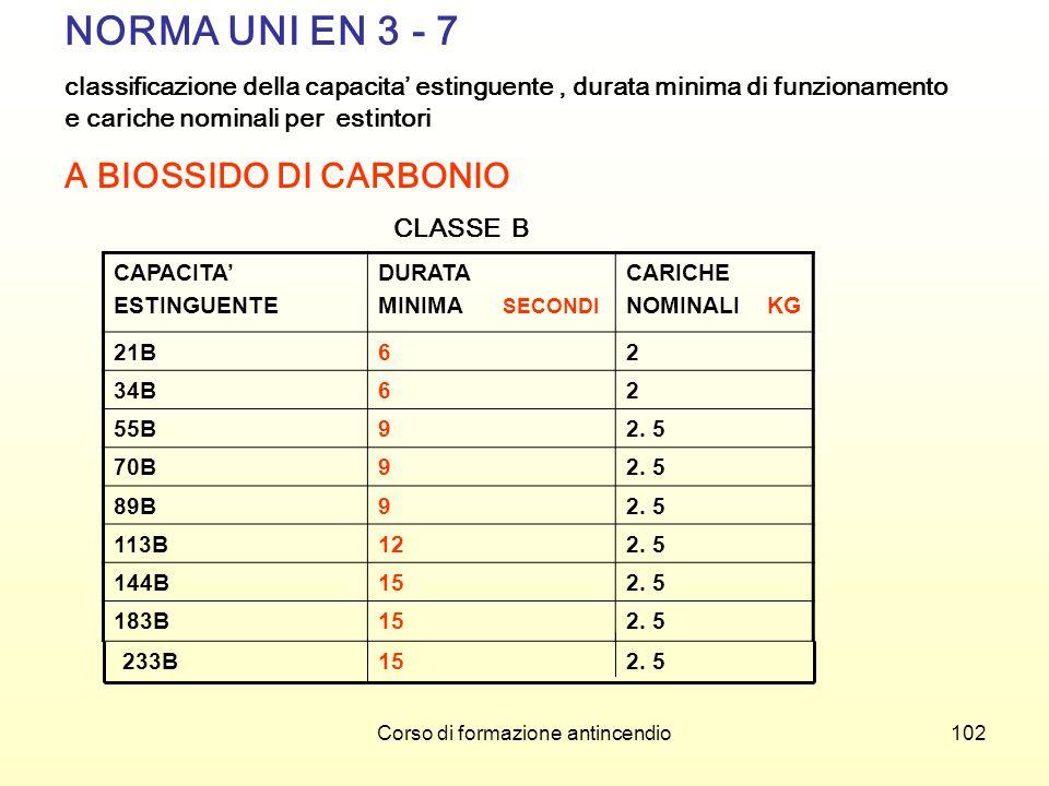 Corso di formazione antincendio102 NORMA UNI EN 3 - 7 classificazione della capacita estinguente, durata minima di funzionamento e cariche nominali per estintori A BIOSSIDO DI CARBONIO CLASSE B CAPACITA ESTINGUENTE DURATA MINIMA SECONDI CARICHE NOMINALI KG 21B62 34B62 55B92.