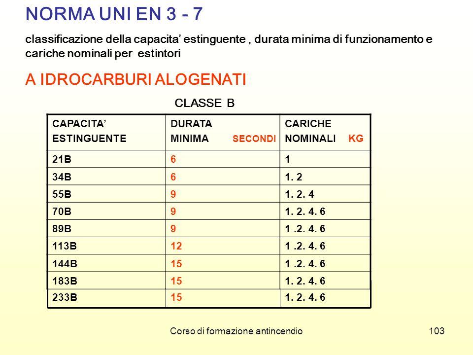 Corso di formazione antincendio103 NORMA UNI EN 3 - 7 classificazione della capacita estinguente, durata minima di funzionamento e cariche nominali per estintori A IDROCARBURI ALOGENATI CLASSE B CAPACITA ESTINGUENTE DURATA MINIMA SECONDI CARICHE NOMINALI KG 21B61 34B61.