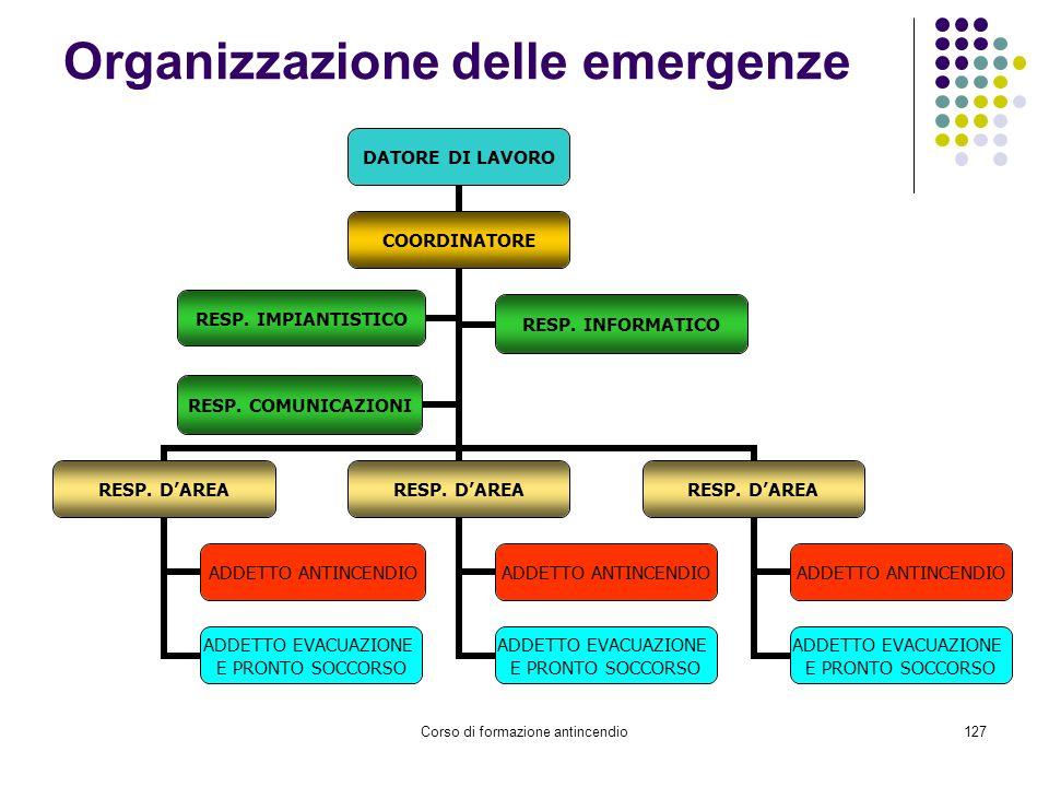 Corso di formazione antincendio127 Organizzazione delle emergenze DATORE DI LAVORO COORDINATORE RESP.