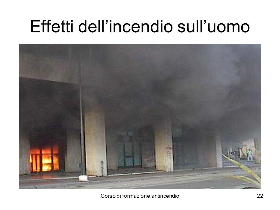 Corso di formazione antincendio22 Effetti dellincendio sulluomo