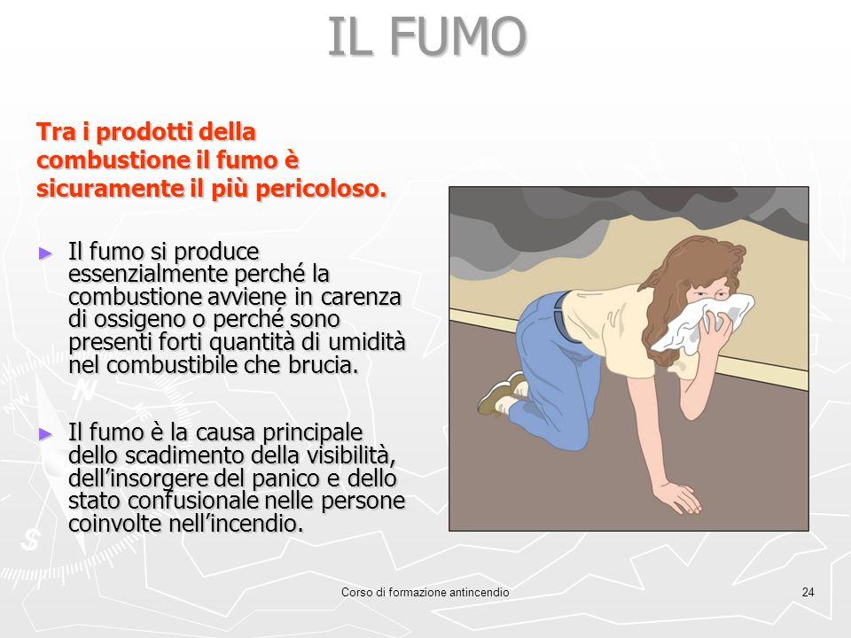 Corso di formazione antincendio24 IL FUMO Tra i prodotti della combustione il fumo è sicuramente il più pericoloso.