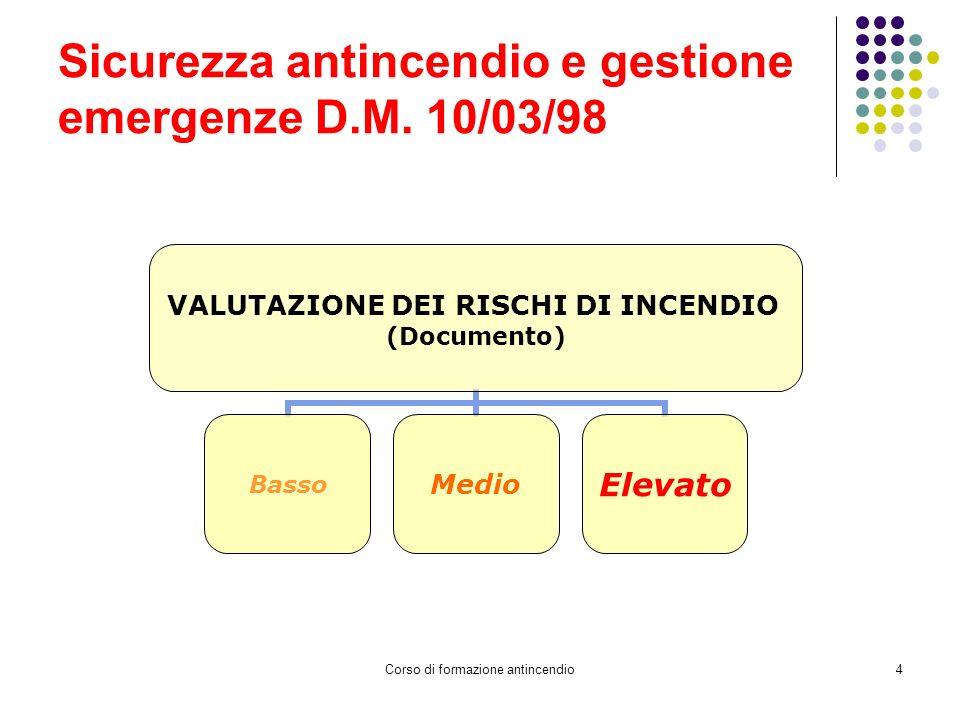 Corso di formazione antincendio4 Sicurezza antincendio e gestione emergenze D.M.