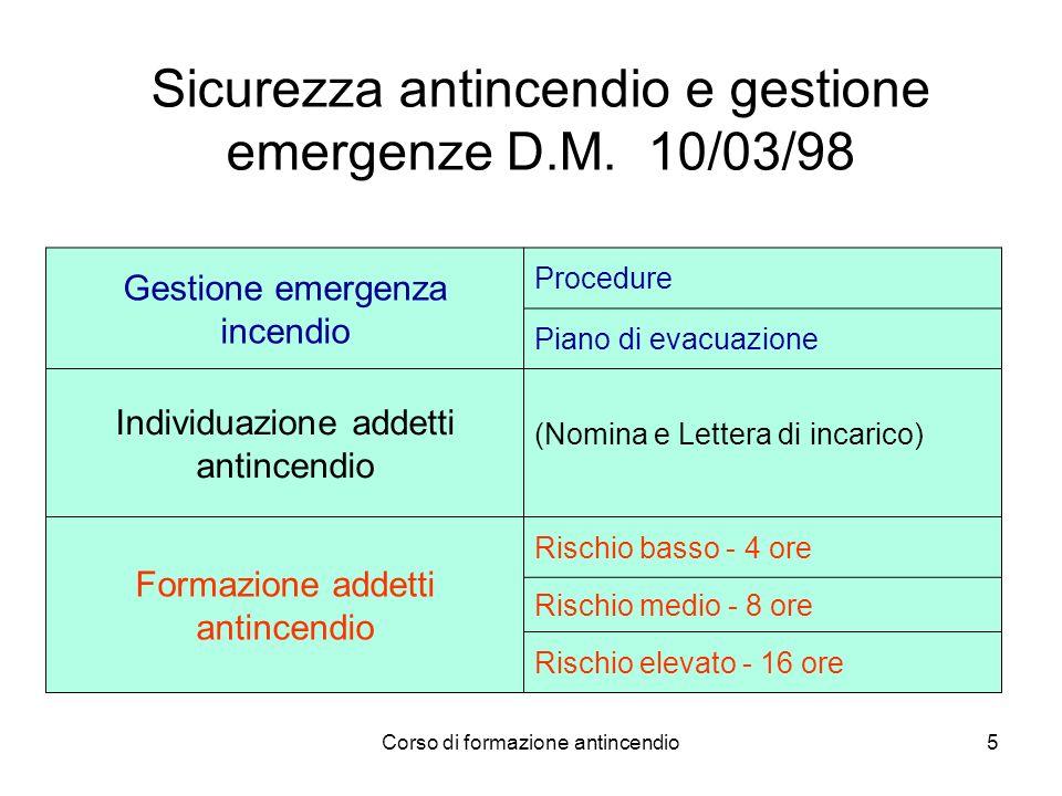 Corso di formazione antincendio5 Sicurezza antincendio e gestione emergenze D.M.