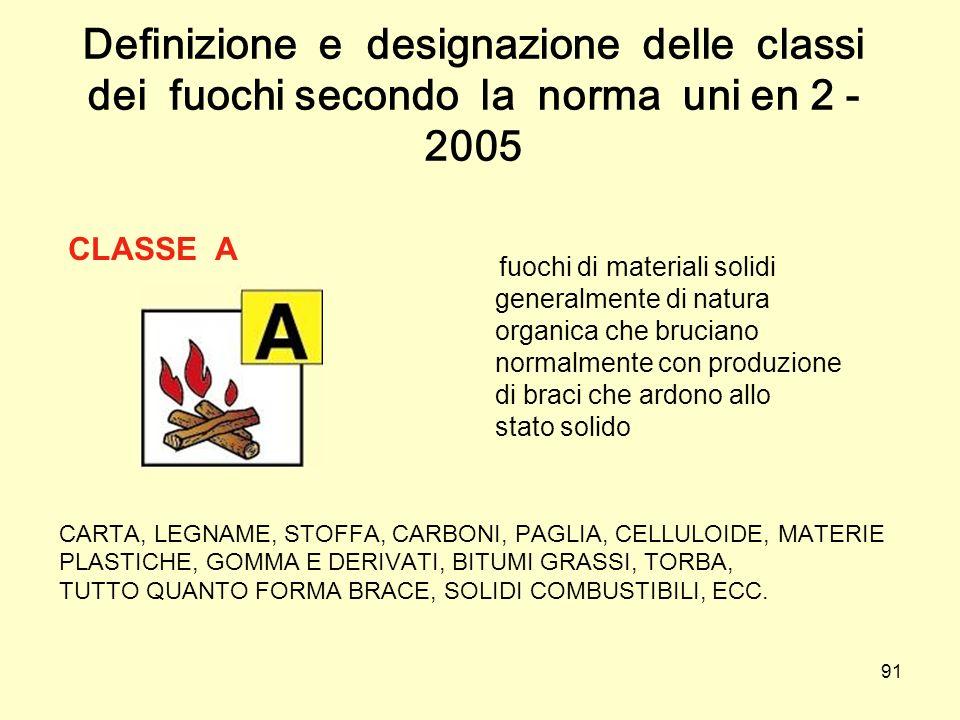 91 Definizione e designazione delle classi dei fuochi secondo la norma uni en 2 - 2005 CLASSE A fuochi di materiali solidi generalmente di natura organica che bruciano normalmente con produzione di braci che ardono allo stato solido CARTA, LEGNAME, STOFFA, CARBONI, PAGLIA, CELLULOIDE, MATERIE PLASTICHE, GOMMA E DERIVATI, BITUMI GRASSI, TORBA, TUTTO QUANTO FORMA BRACE, SOLIDI COMBUSTIBILI, ECC.