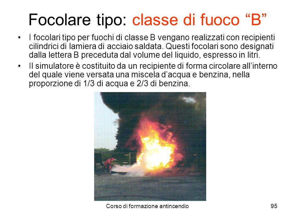 Corso di formazione antincendio95 Focolare tipo: classe di fuoco B I focolari tipo per fuochi di classe B vengano realizzati con recipienti cilindrici di lamiera di acciaio saldata.
