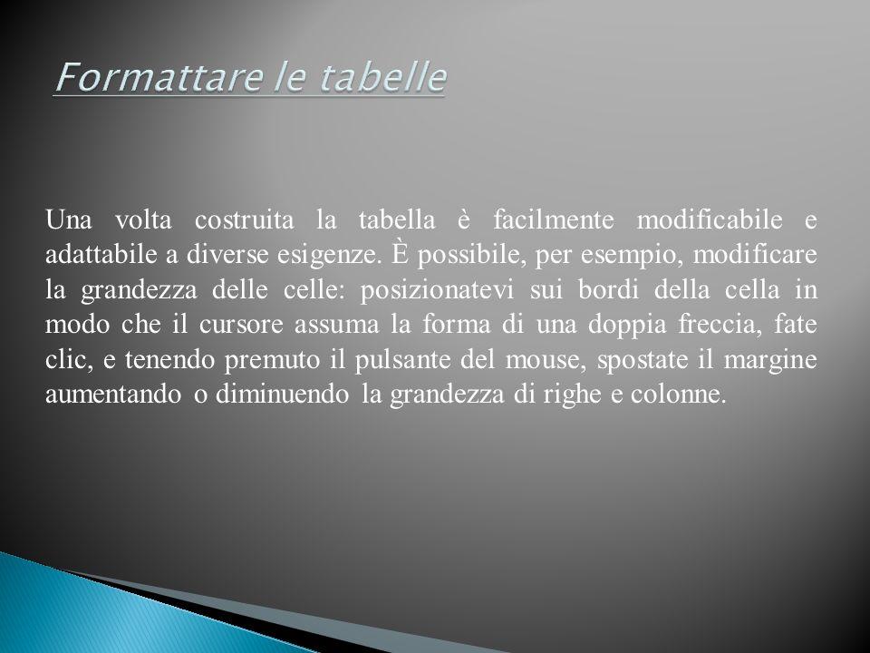 Una volta costruita la tabella è facilmente modificabile e adattabile a diverse esigenze.