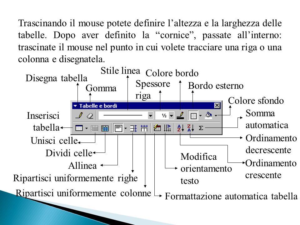 Trascinando il mouse potete definire laltezza e la larghezza delle tabelle. Dopo aver definito la cornice, passate allinterno: trascinate il mouse nel