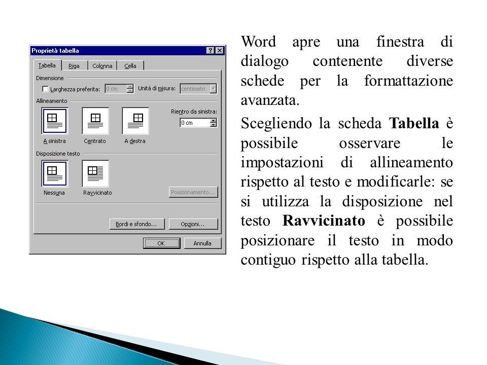 Word apre una finestra di dialogo contenente diverse schede per la formattazione avanzata. Scegliendo la scheda Tabella è possibile osservare le impos