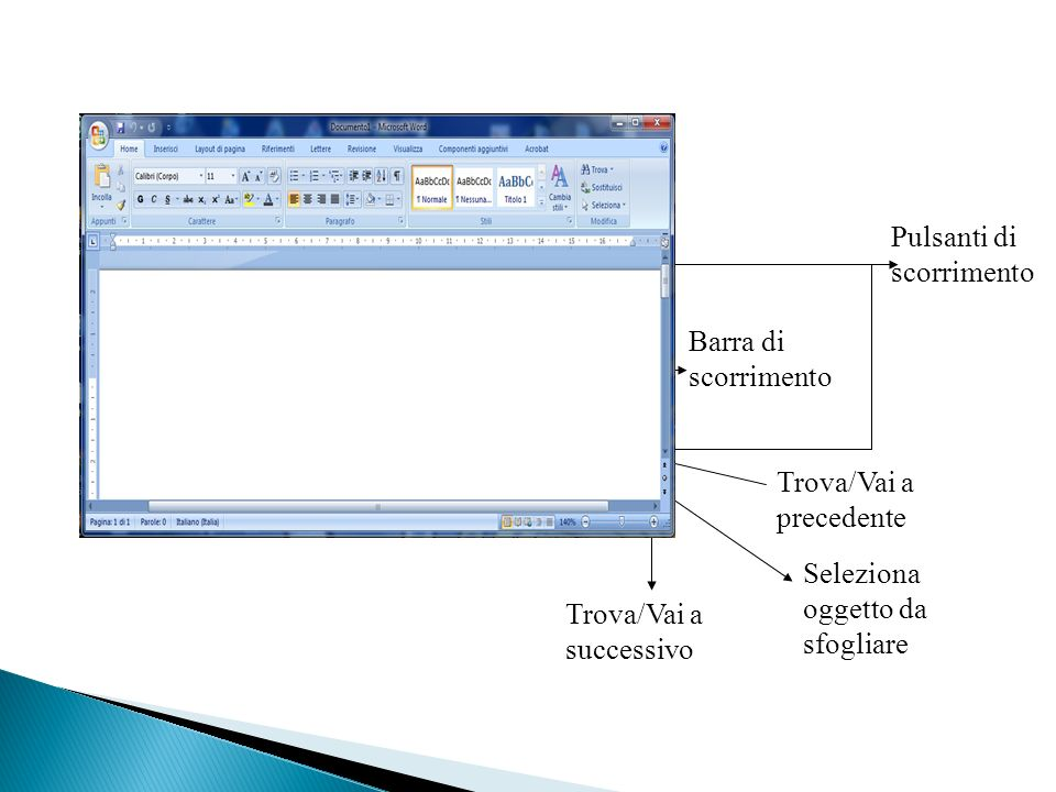 Le stesi funzioni del pulsante Stato ortografia e grammatica sono accessibili dal menu Strumenti.