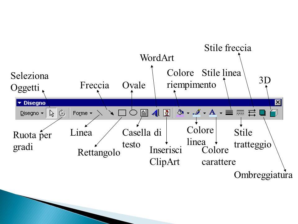 Seleziona Oggetti Ruota per gradi Linea Freccia Rettangolo Ovale Casella di testo WordArt Inserisci ClipArt Colore riempimento Colore linea Colore carattere Stile linea Stile tratteggio Stile freccia Ombreggiatura 3D