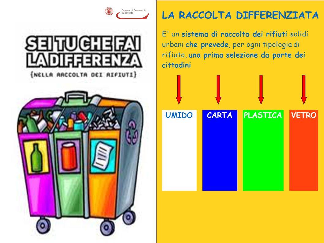 LA RACCOLTA DIFFERENZIATA E' un sistema di raccolta dei rifiuti solidi urbani che prevede, per ogni tipologia di rifiuto, una prima selezione da parte