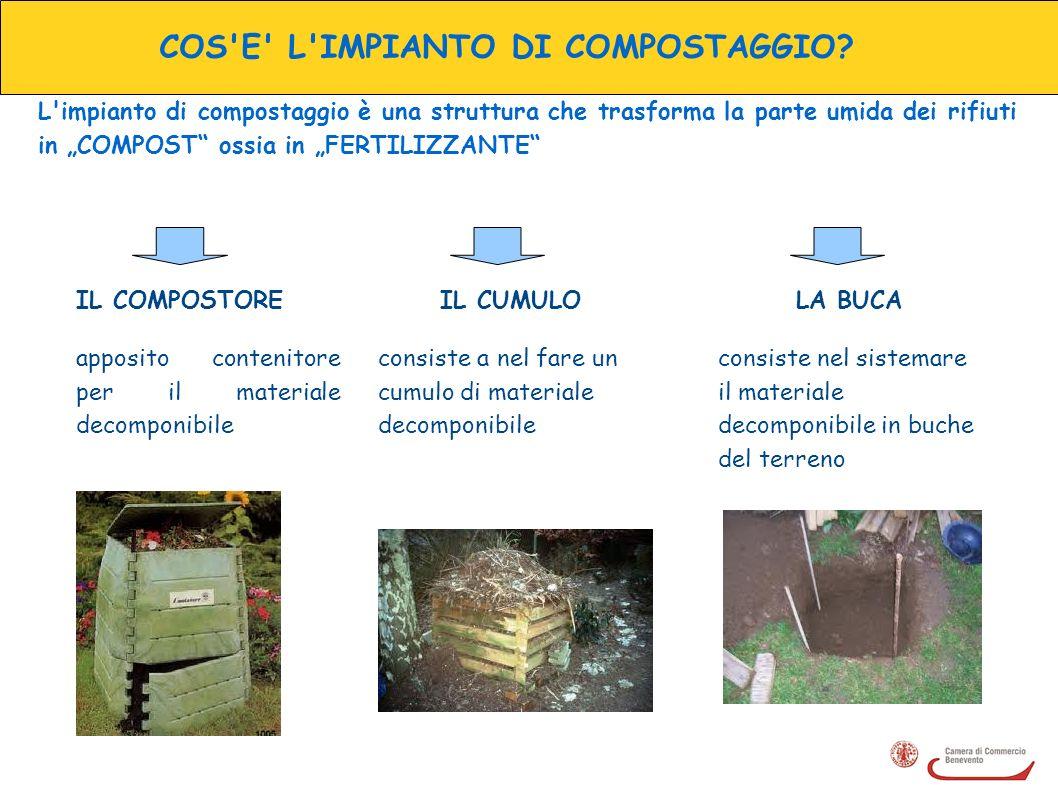 COS'E' L'IMPIANTO DI COMPOSTAGGIO? L'impianto di compostaggio è una struttura che trasforma la parte umida dei rifiuti in COMPOST ossia in FERTILIZZAN
