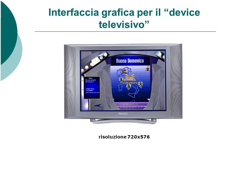 La realizzazione di tre interfacce distinte, ha consentito lottimizzazione dei contenuti secondo le peculiarità di ogni device.