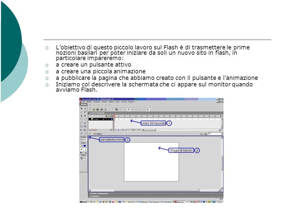 Nella prima schermata di flash possiamo già distinguere 3 aree principali di lavoro: La linea temporale, che puo essere paragonata ad una serie di fogli di lavoro posti in successione.