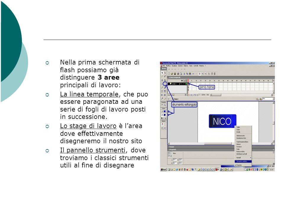 Creiamo il nostro primo pulsante Selezioniamo con il mouse il primo frame nella linea temporale, selezioniamo il rettangolo e i colori nel pannello degli strumenti, ci portiamo con il mouse nellarea di lavoro e tenendo premuto il tasto sx muoviamo lentamente il mouse per creare un rettangolo delle dimensioni desiderate.