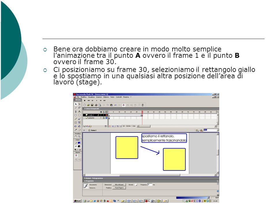 Abbiamo quasi finito, infatti ora non ci resta che fare un clik con tasto dx sul frame 30 nella Linea temporale e selezionare la voce crea interpolazione di movimento, lanimazione è completa!