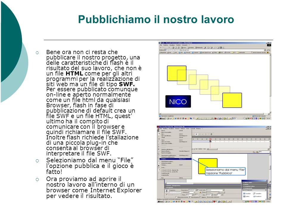 Risultato finale Il risultato è come previsto un rettangolo animato in movimento e un pulsante che se clikkato mentre si è on-line ci invia al portale del Prof.Luciano Costa.