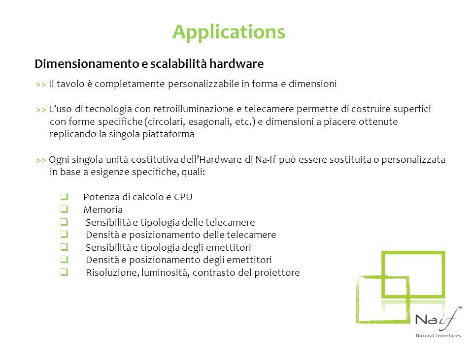 Applications Dimensionamento e scalabilità hardware >> Il tavolo è completamente personalizzabile in forma e dimensioni >> Luso di tecnologia con retr