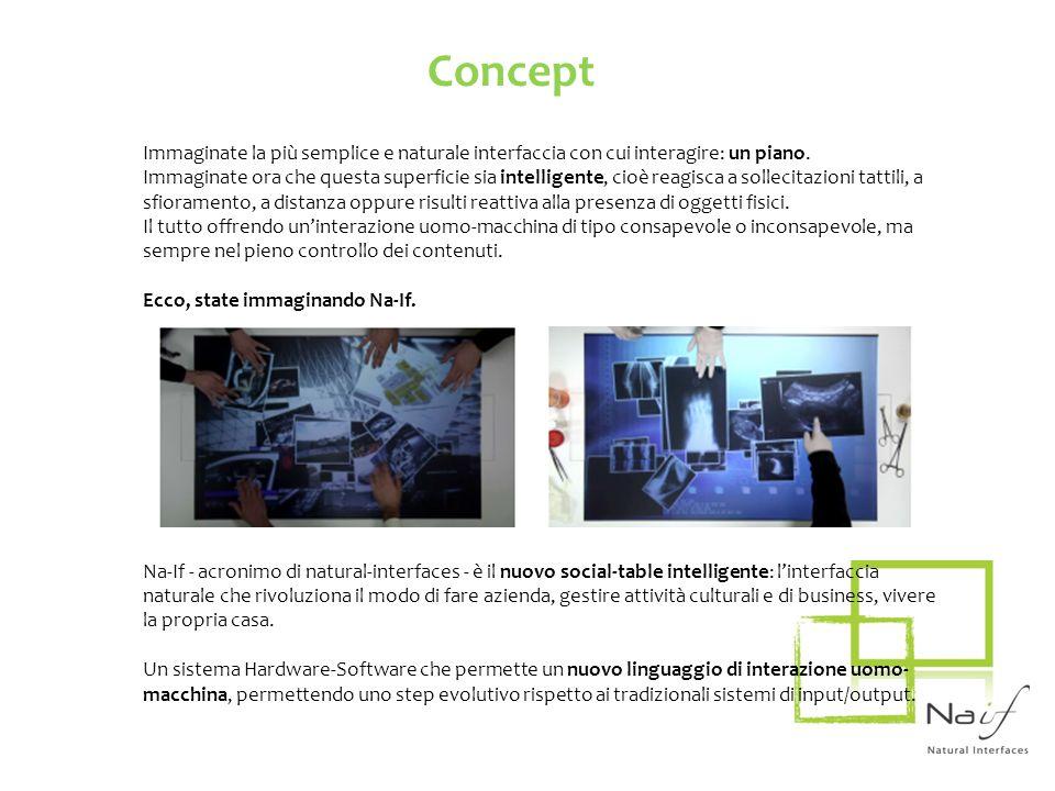 Immaginate la più semplice e naturale interfaccia con cui interagire: un piano. Immaginate ora che questa superficie sia intelligente, cioè reagisca a