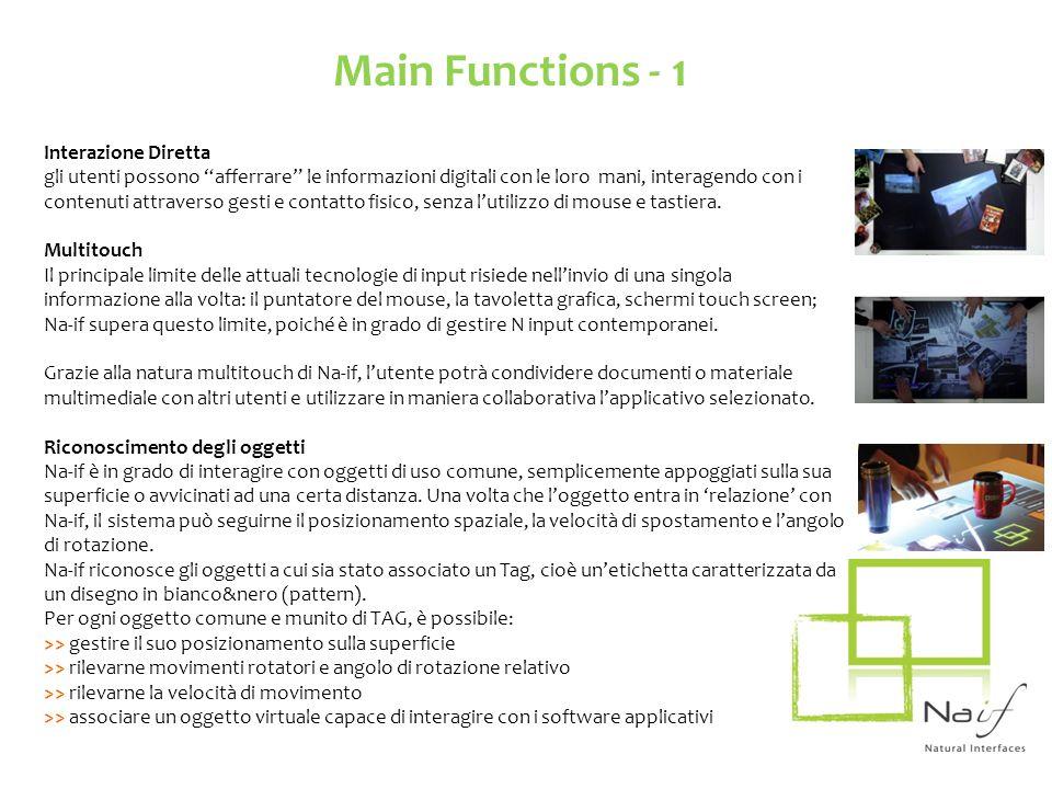 Interazione Diretta gli utenti possono afferrare le informazioni digitali con le loro mani, interagendo con i contenuti attraverso gesti e contatto fi