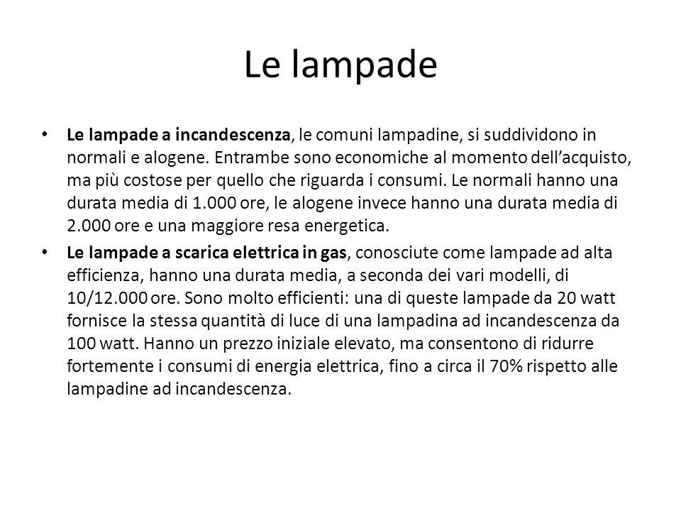 Le lampade Le lampade a incandescenza, le comuni lampadine, si suddividono in normali e alogene. Entrambe sono economiche al momento dellacquisto, ma