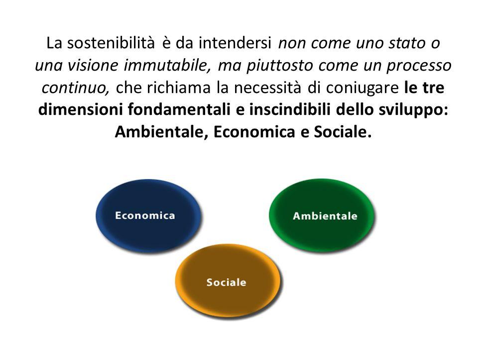 La sostenibilità è da intendersi non come uno stato o una visione immutabile, ma piuttosto come un processo continuo, che richiama la necessità di con