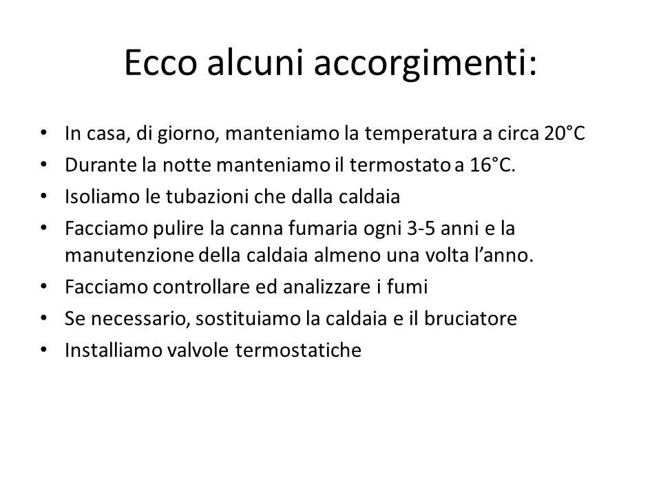 Ecco alcuni accorgimenti: In casa, di giorno, manteniamo la temperatura a circa 20°C Durante la notte manteniamo il termostato a 16°C. Isoliamo le tub