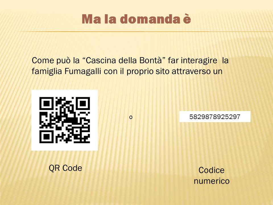 Ma la domanda è Come può la Cascina della Bontà far interagire la famiglia Fumagalli con il proprio sito attraverso un QR Code o Codice numerico 58298