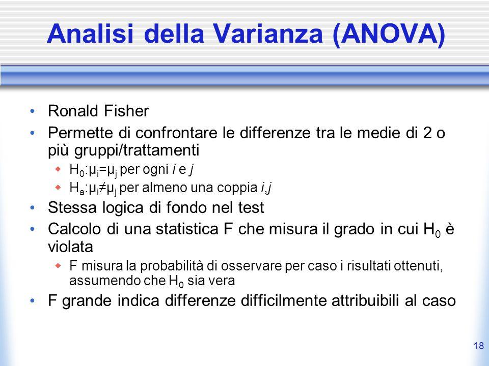 18 Analisi della Varianza (ANOVA) Ronald Fisher Permette di confrontare le differenze tra le medie di 2 o più gruppi/trattamenti H 0 :μ i =μ j per ogn
