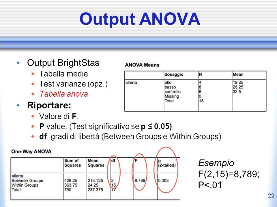 Output ANOVA Output BrightStas Tabella medie Test varianze (opz.) Tabella anova Riportare: Valore di F; P value: (Test significativo se p 0.05) df: gr