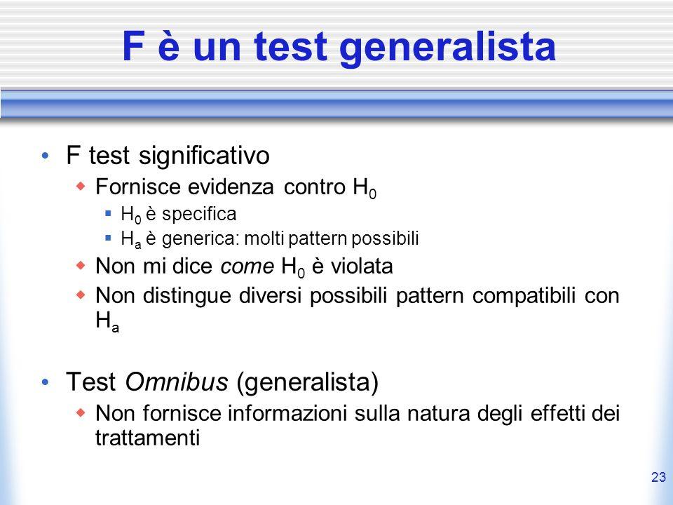 23 F è un test generalista F test significativo Fornisce evidenza contro H 0 H 0 è specifica H a è generica: molti pattern possibili Non mi dice come