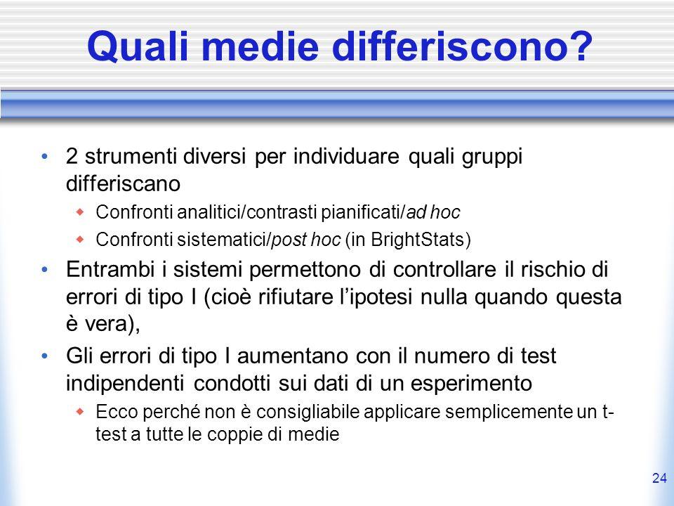 24 Quali medie differiscono? 2 strumenti diversi per individuare quali gruppi differiscano Confronti analitici/contrasti pianificati/ad hoc Confronti