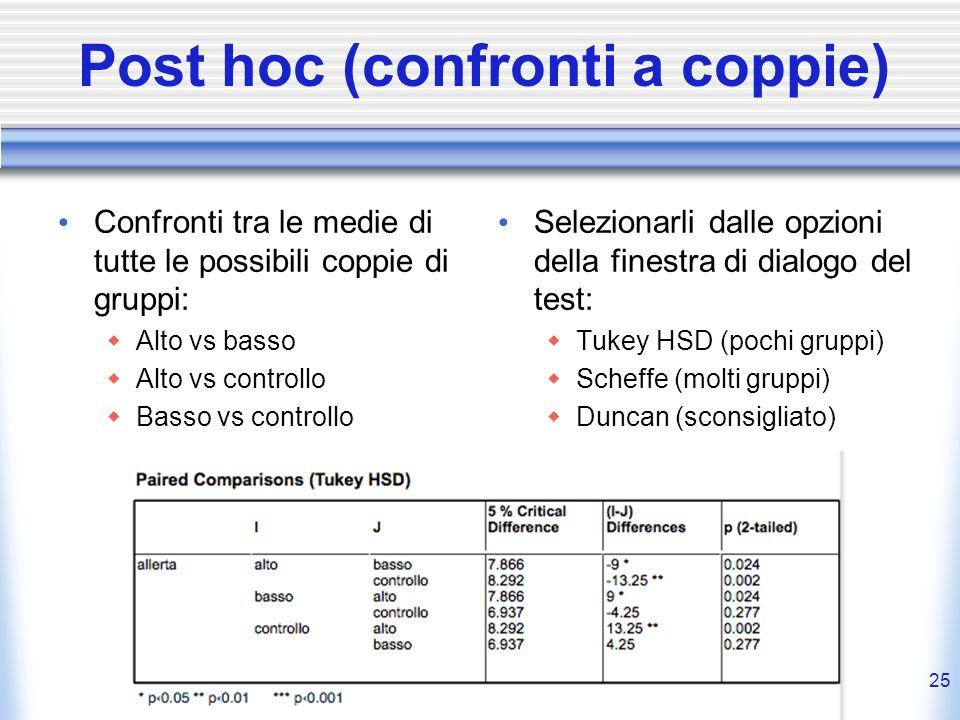 Post hoc (confronti a coppie) Confronti tra le medie di tutte le possibili coppie di gruppi: Alto vs basso Alto vs controllo Basso vs controllo Selezi