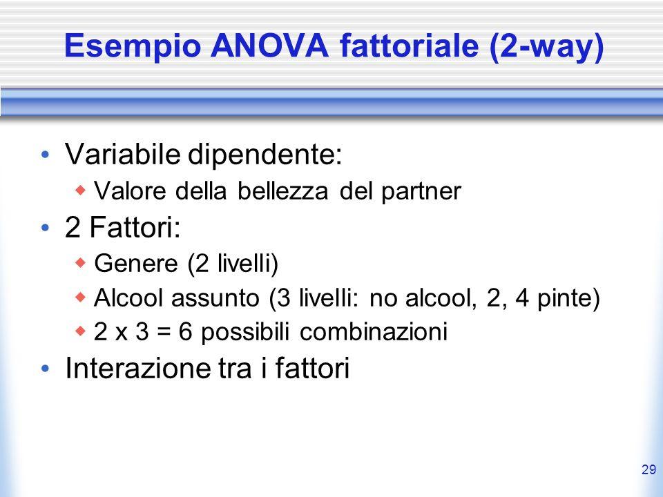 29 Esempio ANOVA fattoriale (2-way) Variabile dipendente: Valore della bellezza del partner 2 Fattori: Genere (2 livelli) Alcool assunto (3 livelli: n