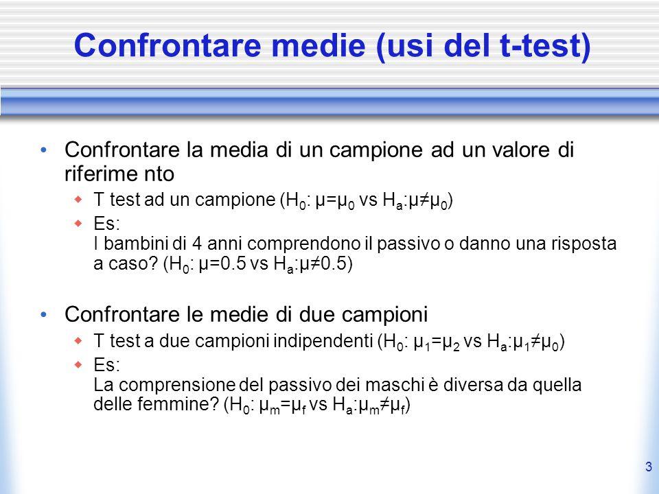 3 Confrontare medie (usi del t-test) Confrontare la media di un campione ad un valore di riferime nto T test ad un campione (H 0 : μ=μ 0 vs H a :μμ 0