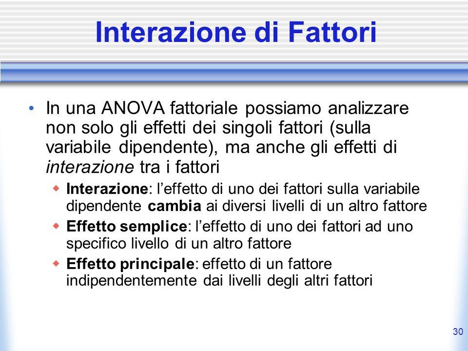 30 Interazione di Fattori In una ANOVA fattoriale possiamo analizzare non solo gli effetti dei singoli fattori (sulla variabile dipendente), ma anche