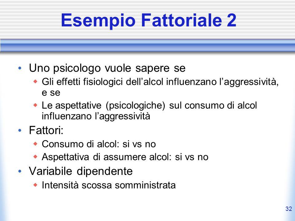 32 Esempio Fattoriale 2 Uno psicologo vuole sapere se Gli effetti fisiologici dellalcol influenzano laggressività, e se Le aspettative (psicologiche)