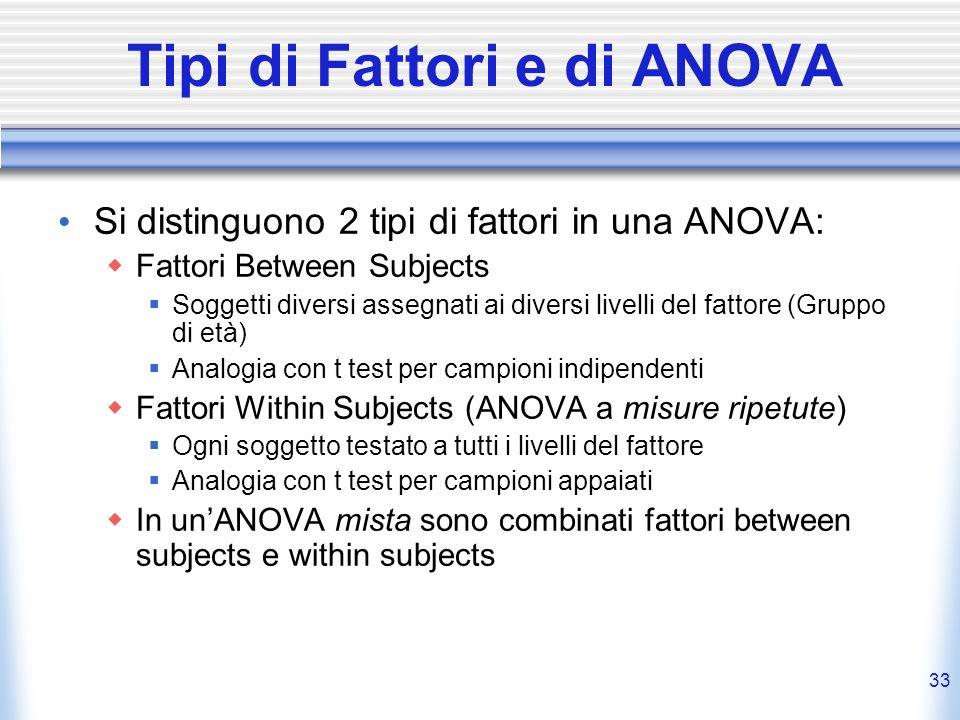 33 Tipi di Fattori e di ANOVA Si distinguono 2 tipi di fattori in una ANOVA: Fattori Between Subjects Soggetti diversi assegnati ai diversi livelli de
