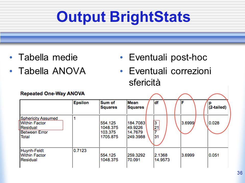 Output BrightStats Tabella medie Tabella ANOVA Eventuali post-hoc Eventuali correzioni sfericità 36