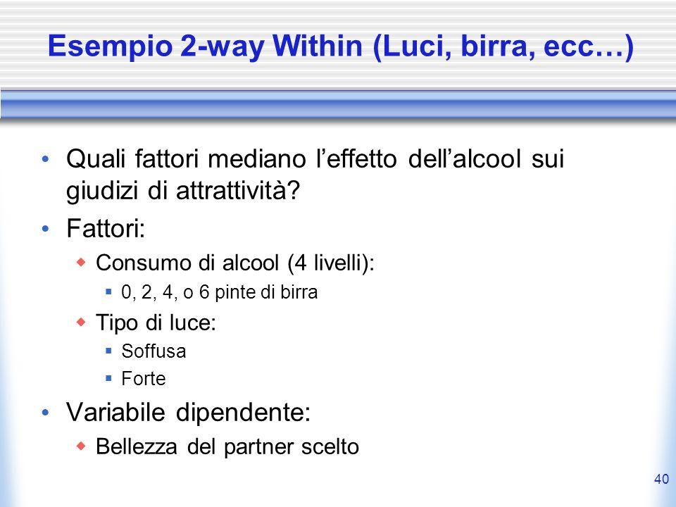 Esempio 2-way Within (Luci, birra, ecc…) Quali fattori mediano leffetto dellalcool sui giudizi di attrattività? Fattori: Consumo di alcool (4 livelli)