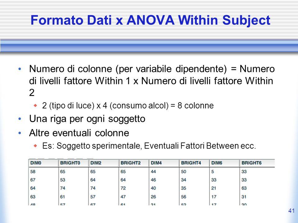 41 Formato Dati x ANOVA Within Subject Numero di colonne (per variabile dipendente) = Numero di livelli fattore Within 1 x Numero di livelli fattore W