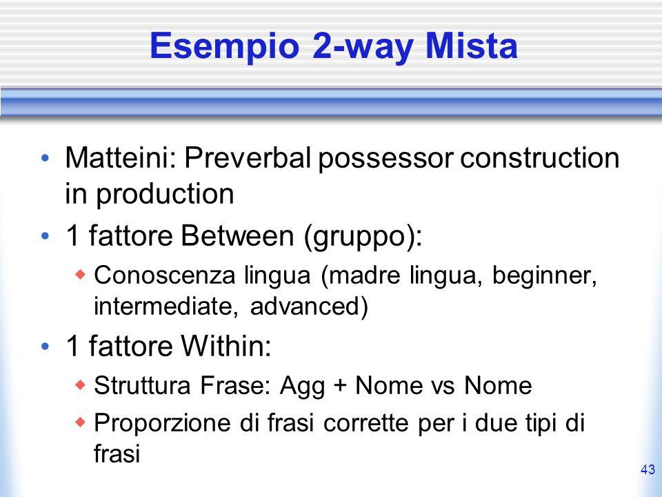 43 Esempio 2-way Mista Matteini: Preverbal possessor construction in production 1 fattore Between (gruppo): Conoscenza lingua (madre lingua, beginner,