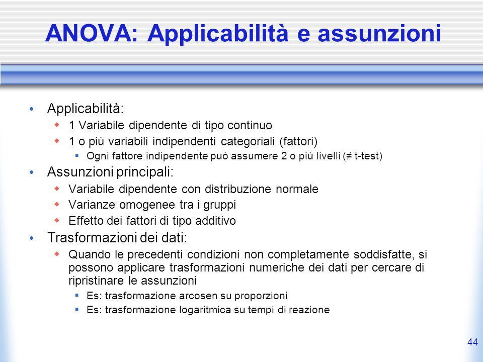 44 ANOVA: Applicabilità e assunzioni Applicabilità: 1 Variabile dipendente di tipo continuo 1 o più variabili indipendenti categoriali (fattori) Ogni