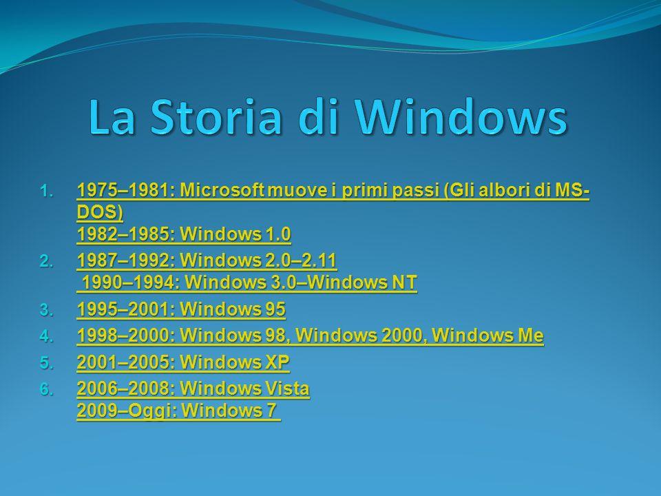 1. 1975–1981: Microsoft muove i primi passi (Gli albori di MS- DOS) 1982–1985: Windows 1.0 1975–1981: Microsoft muove i primi passi (Gli albori di MS-