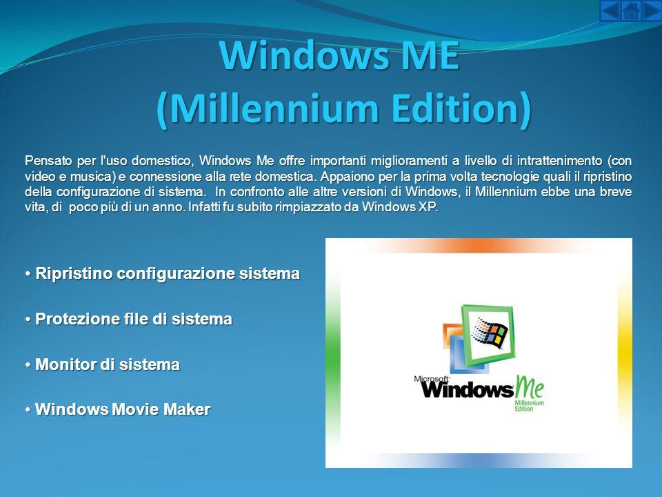 Ripristino configurazione sistema Ripristino configurazione sistema Protezione file di sistema Protezione file di sistema Monitor di sistema Monitor d